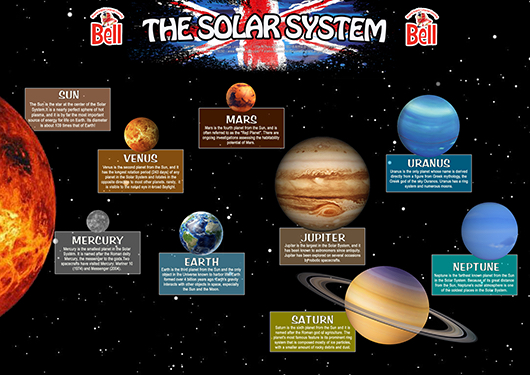 Planets Poster WEB 1